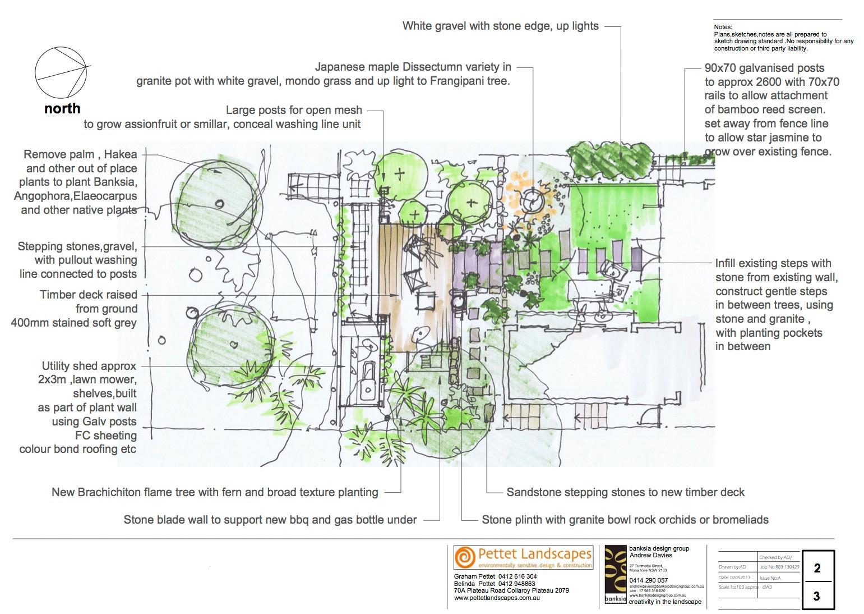 Landscape design northern beaches pdf for Garden design ideas pdf
