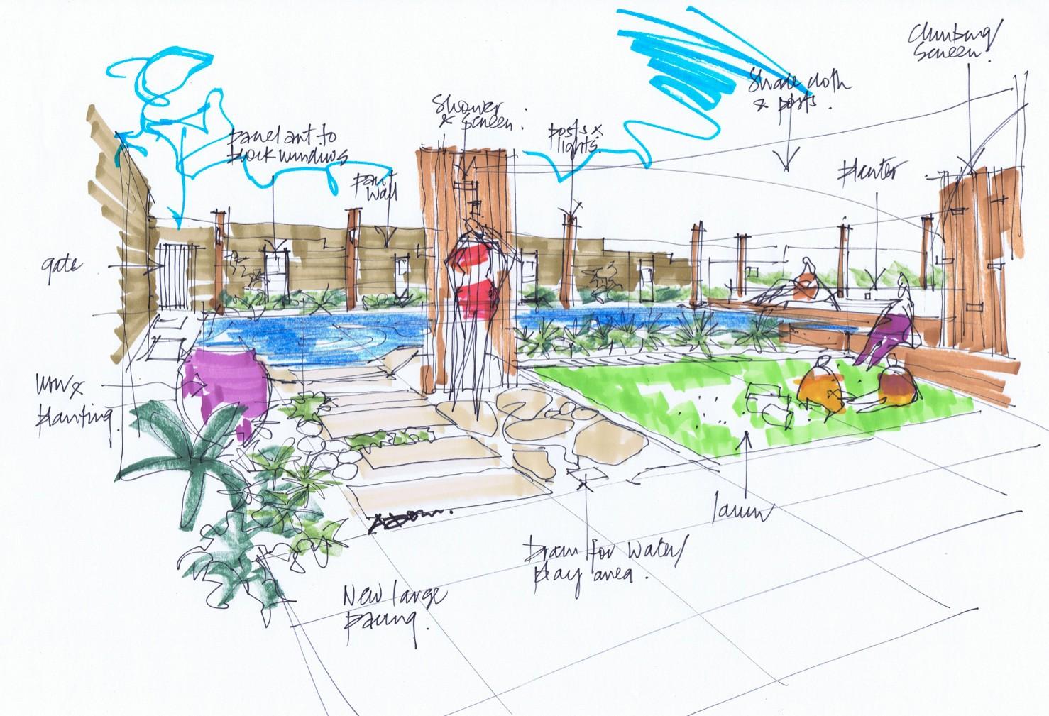 Northern beaches garden design pettet landscapes for Pool design northern beaches